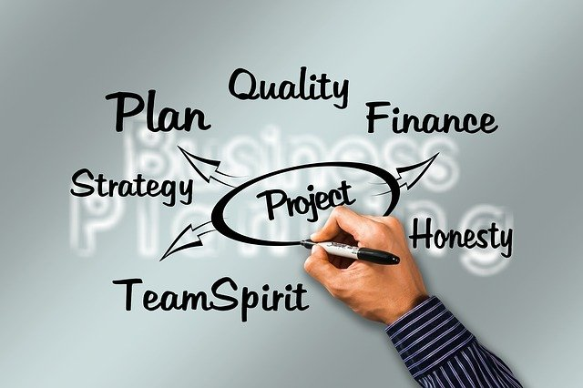 quality assurance in project management